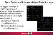 New Methods for HD Radio™ Crest Factor Reduction and Pre-Correction