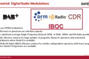 Advanced Digital Radio: HD Radio, DRM, DAB & CDR