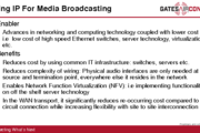 Audio Over IP – Technology Considerations