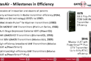 Advances in High Efficiency Technologies for TV