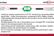 Analyzing Requirements For IP STL