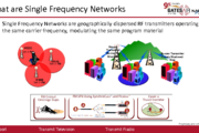 Single Frequency Networks: SynchroCast™