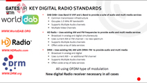 Digital Radio: A Review of the Latest Standards - HDRadio, DAB, and DRM