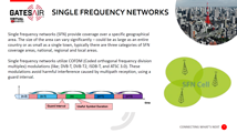 TV Network Planning: SFN Design Guidelines, Gap Fillers, and SFN's Applications